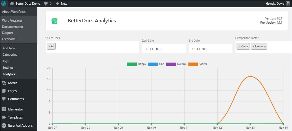 betterdocs simple analytics page