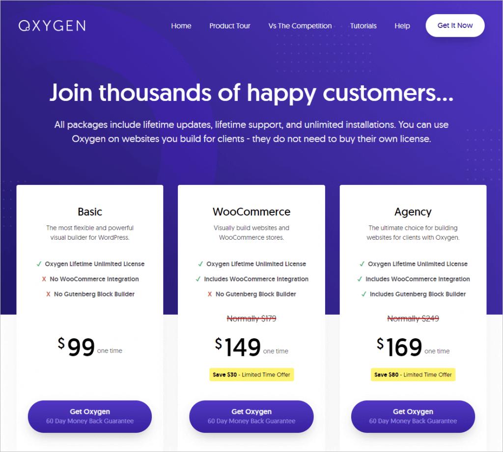 Oxygen Pricing
