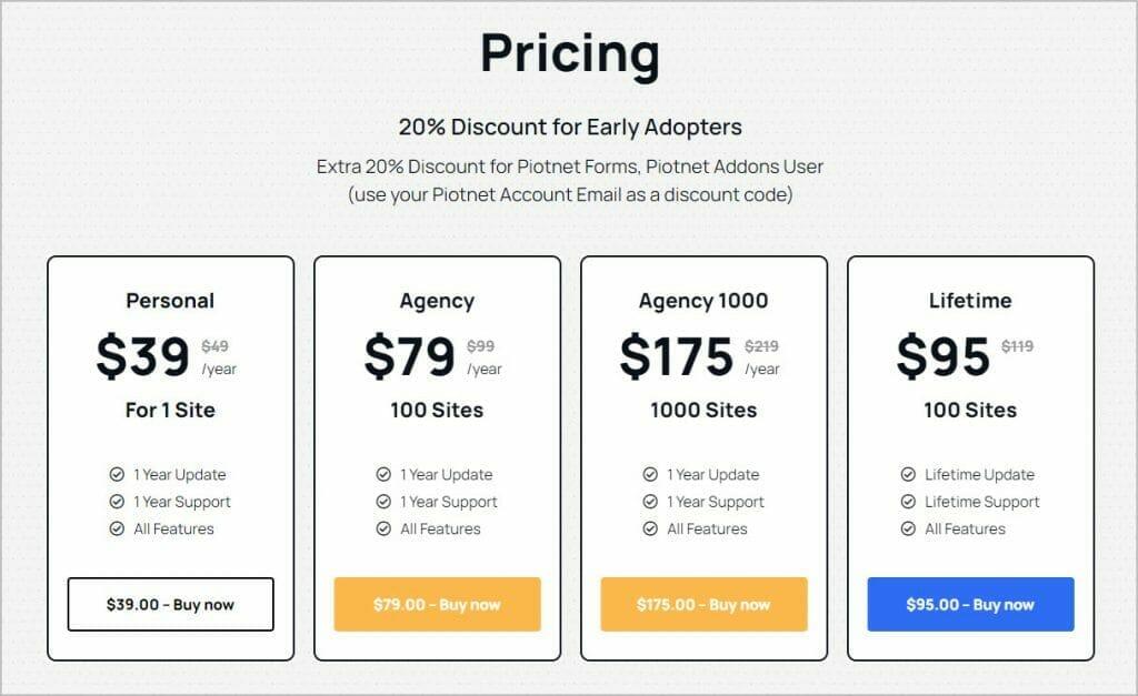 piotnet grid pricing